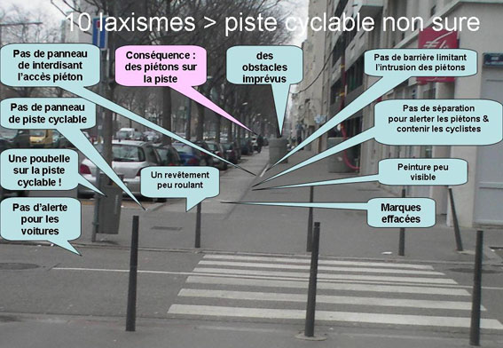 La piste cyclable de l'avenue Jean Jaurès et ses défauts